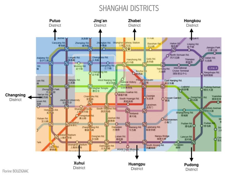 Cette carte permet de visualiser les principaux quartiers de Shanghai en fonction des lignes de métro.