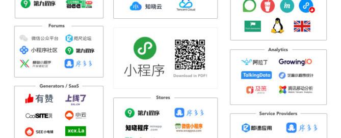 Wechat Mini-Programs Map
